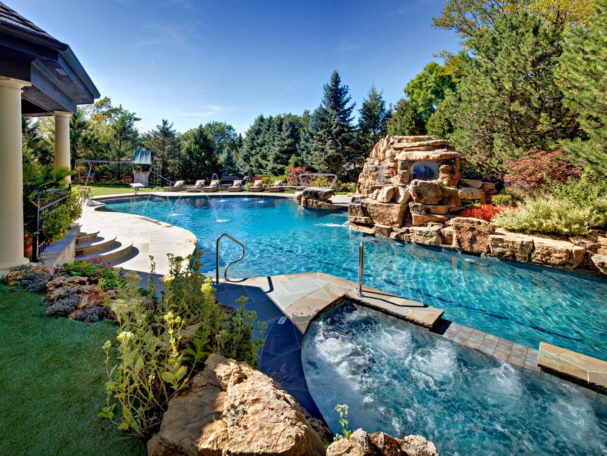 Cost of pool ownership